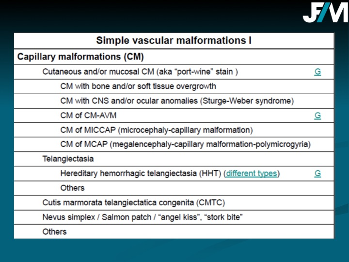 Vascular Anomalies : Classification and Principles of Management
