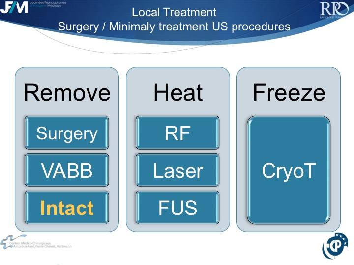 Percutaneous Breast lesion Ablation: When avoid Open Surgery?